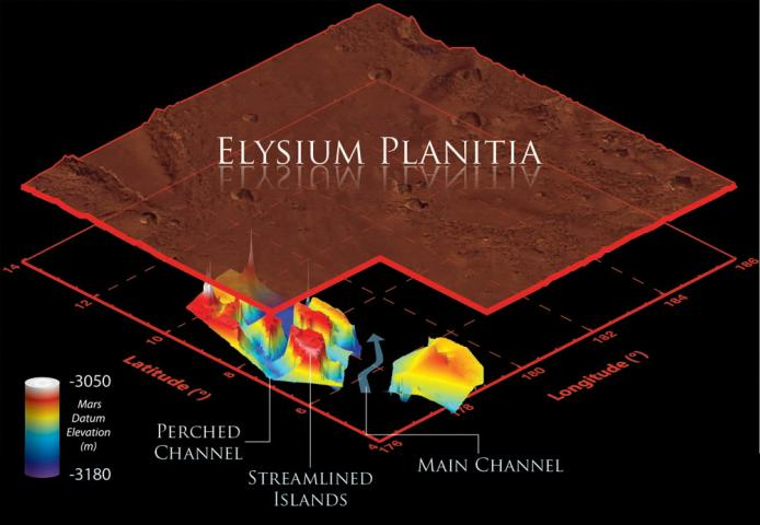 This illustration schematically shows where the Shallow Radar instrument on NASA's Mars Reconnaissance Orbiter detected flood channels that had been buried by lava flows in the Elysium Planitia region of Mars.Image Credit: NASA/JPL-Caltech/Sapienza University of Rome/Smithsonian Institution/USGS